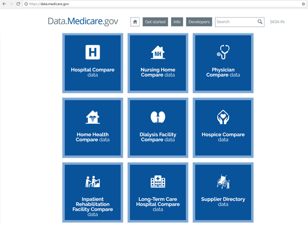 data medicare homepage