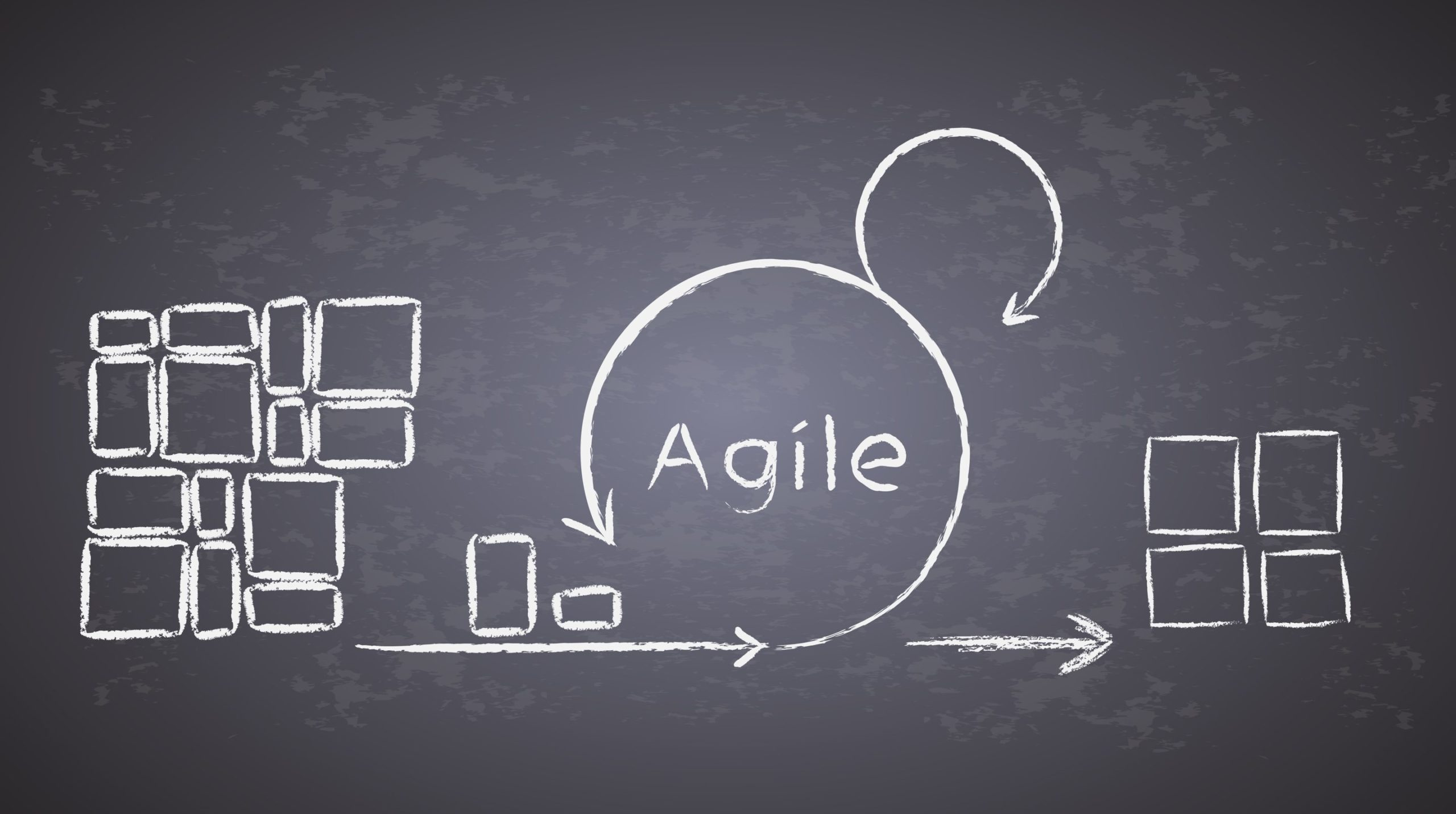 blog-banner-Measuring-ROI-of-Agile-Transformation