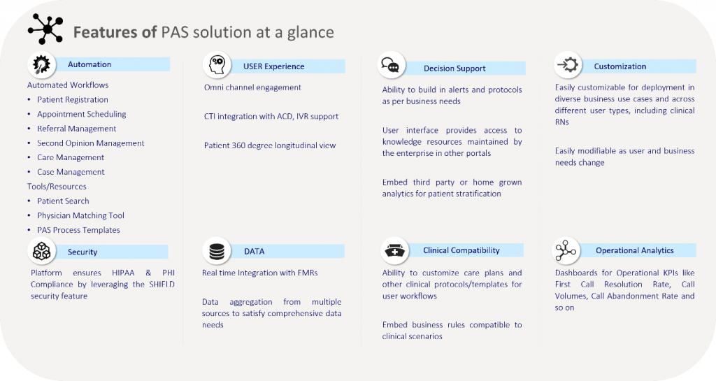 Features of PAS solutions at a glance
