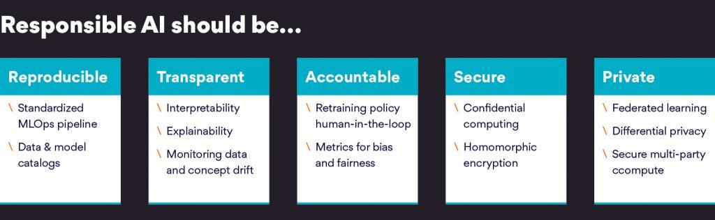 Fairness AI Blog Infographic
