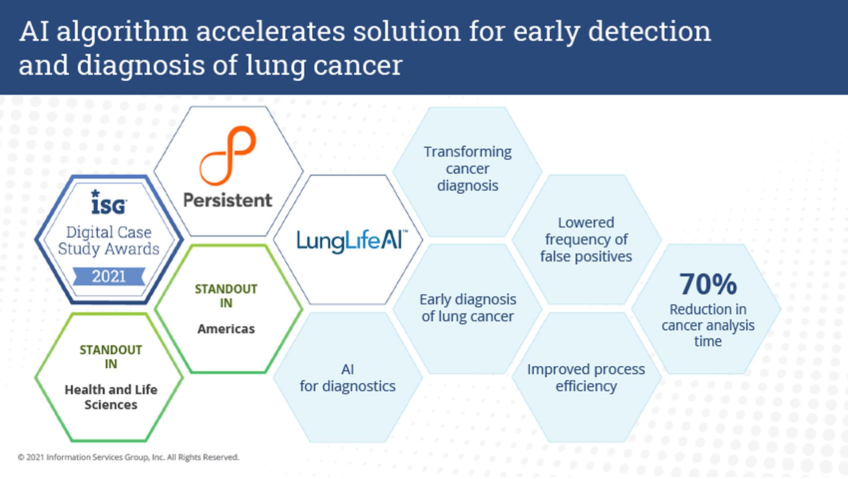 isg ai algorithm infographic lunglife